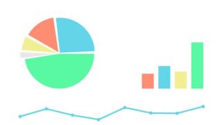 Piyasa analizi  13 Ekim 2021