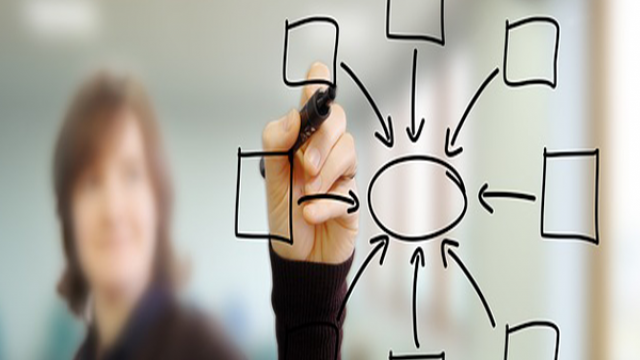 Viop teknik analizi 13 Eylül 2021